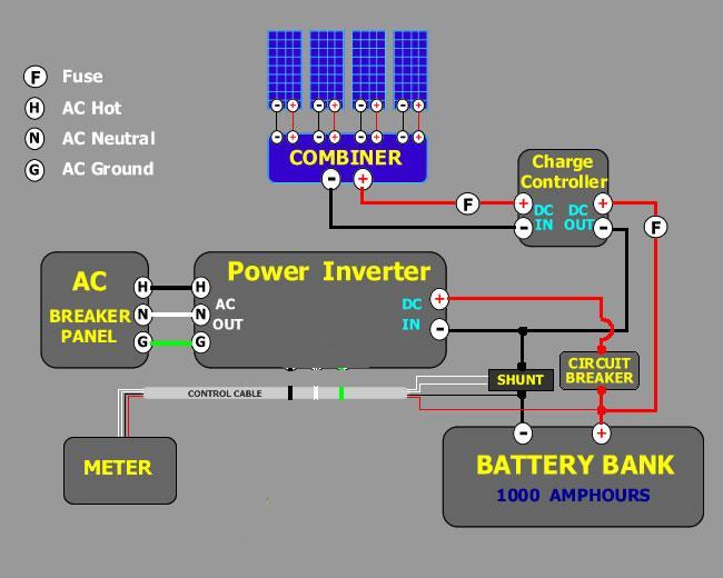 Instalasi listrik tenaga surya utama andri dari diagram pembangkit listrik tenaga surya diatas beberapa panel surya solar cell di paralel untuk menghasilkan arus yang lebih besar asfbconference2016 Gallery